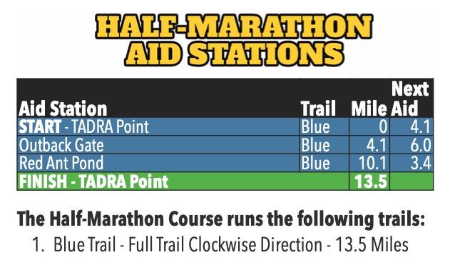 Grasslands Half-Marathon Aid Stations